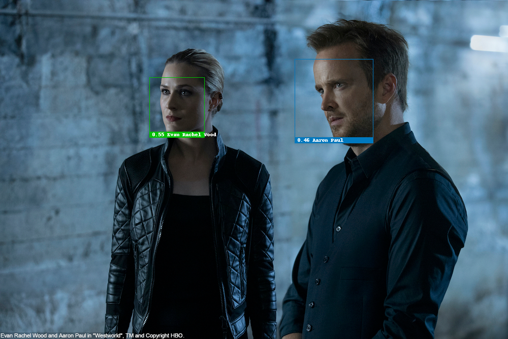 "Face recognition test with Evan Rachel Wood as Dolores Abernathy and Aaron Paul as Caleb Nichols in ""Westworld"", recognized correctly"