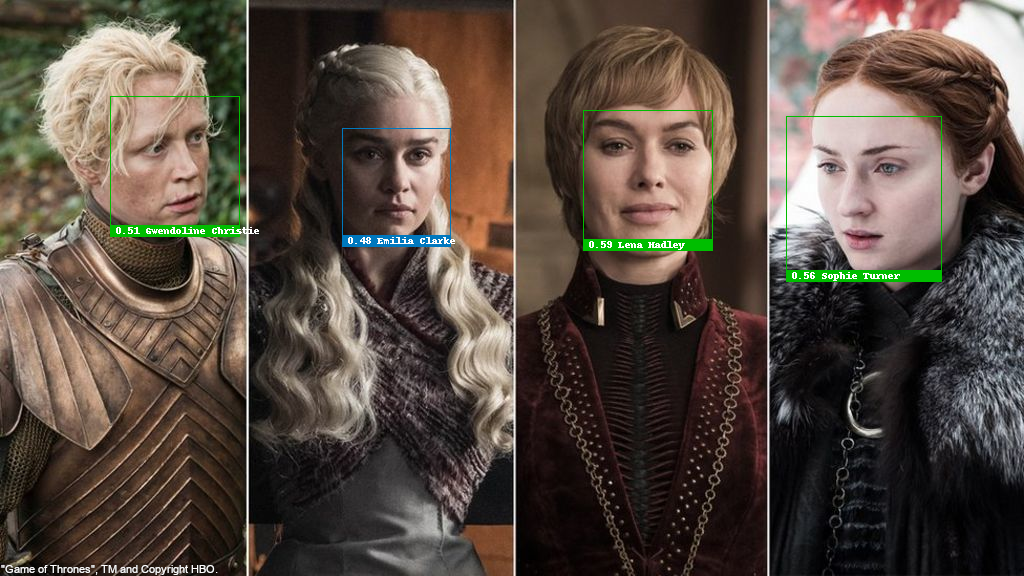 Face recognition test with Gwendoline Christie, Emilia Clarke, Lena Hadley and Sophie Turner, recognized correctly