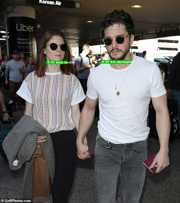 Face recognition test with Rose Leslie and Kit Harrington, both wearing sunglasses, recognized correctly