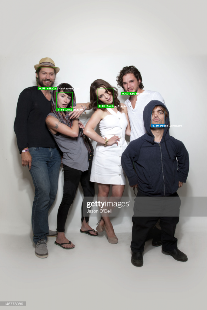 Face recognition test with Nikolaj Coster-Waldau, Lena Hadley, Emilia Clarke, Kit Harington and Peter Dinklage, recognized correctly