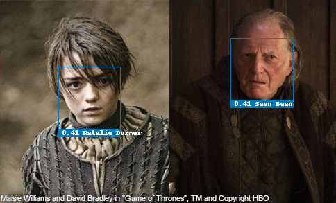 "Face recognition test with Maisie Wiliams as Arya Stark and David Bradley as Walder Frey of ""Game Of Thrones"", recognized incorrectly due to missing data"