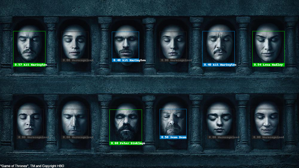 "Cast of ""Game of Thrones"" with too many Kit Haringtons. Some of the faces are recognized incorrectly due to missing data"